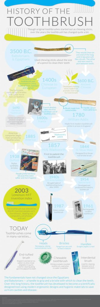 History of tooth brush